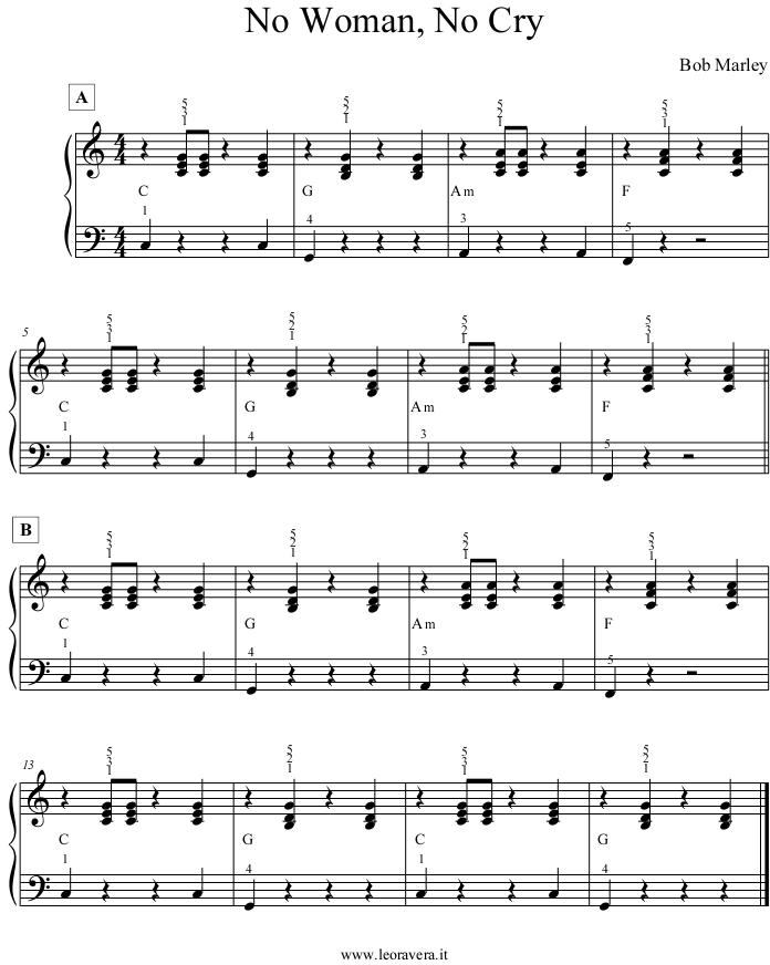 no woman no cry ukulele chords pdf