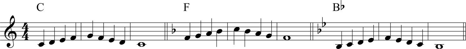 Esercizio 1, le prime cinque note della scala maggiore