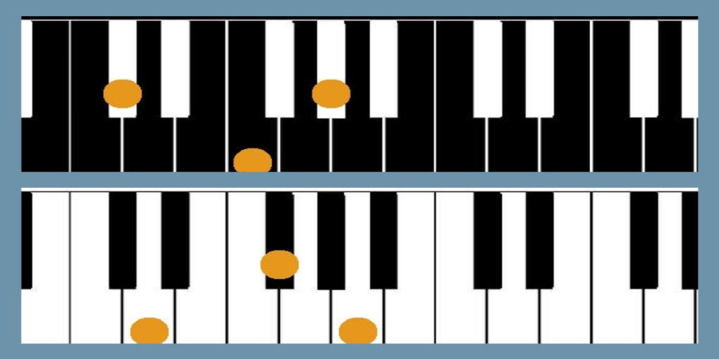 Accordi pianoforte