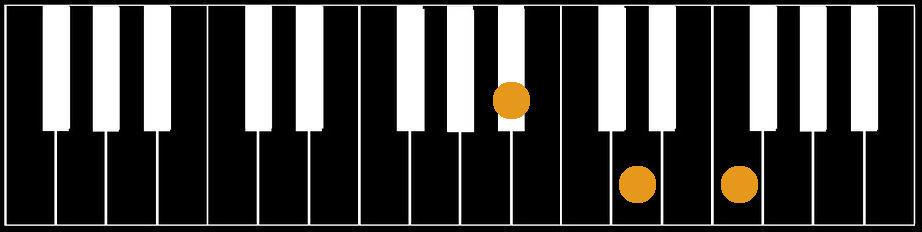 accordi-pianoforte-Sib