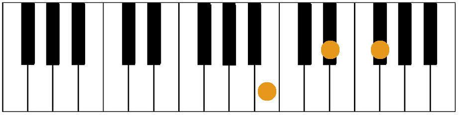 accordi-pianoforte-due-tasti-neri