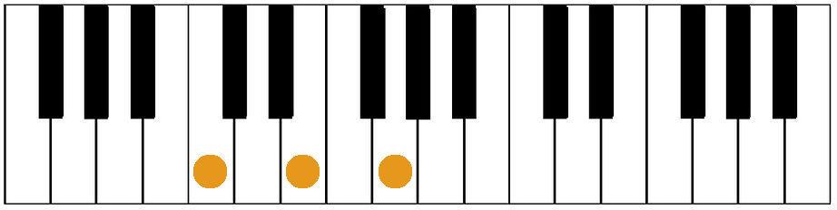 accordi-pianoforte-tre-tasti-bianchi