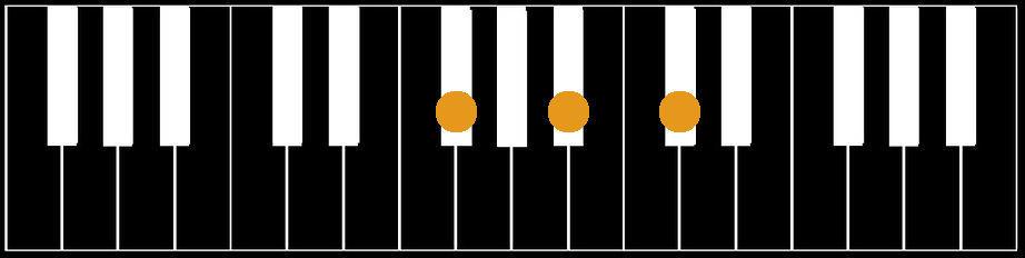 accordi-pianoforte- tre-tasti-neri