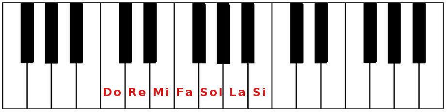 tastiera pianoforte con sette note
