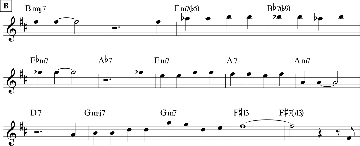 Estate - Michel Petrucciani, parte seconda