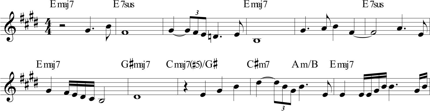 In a Silent Way, Joe Zawinul - inizio del brano