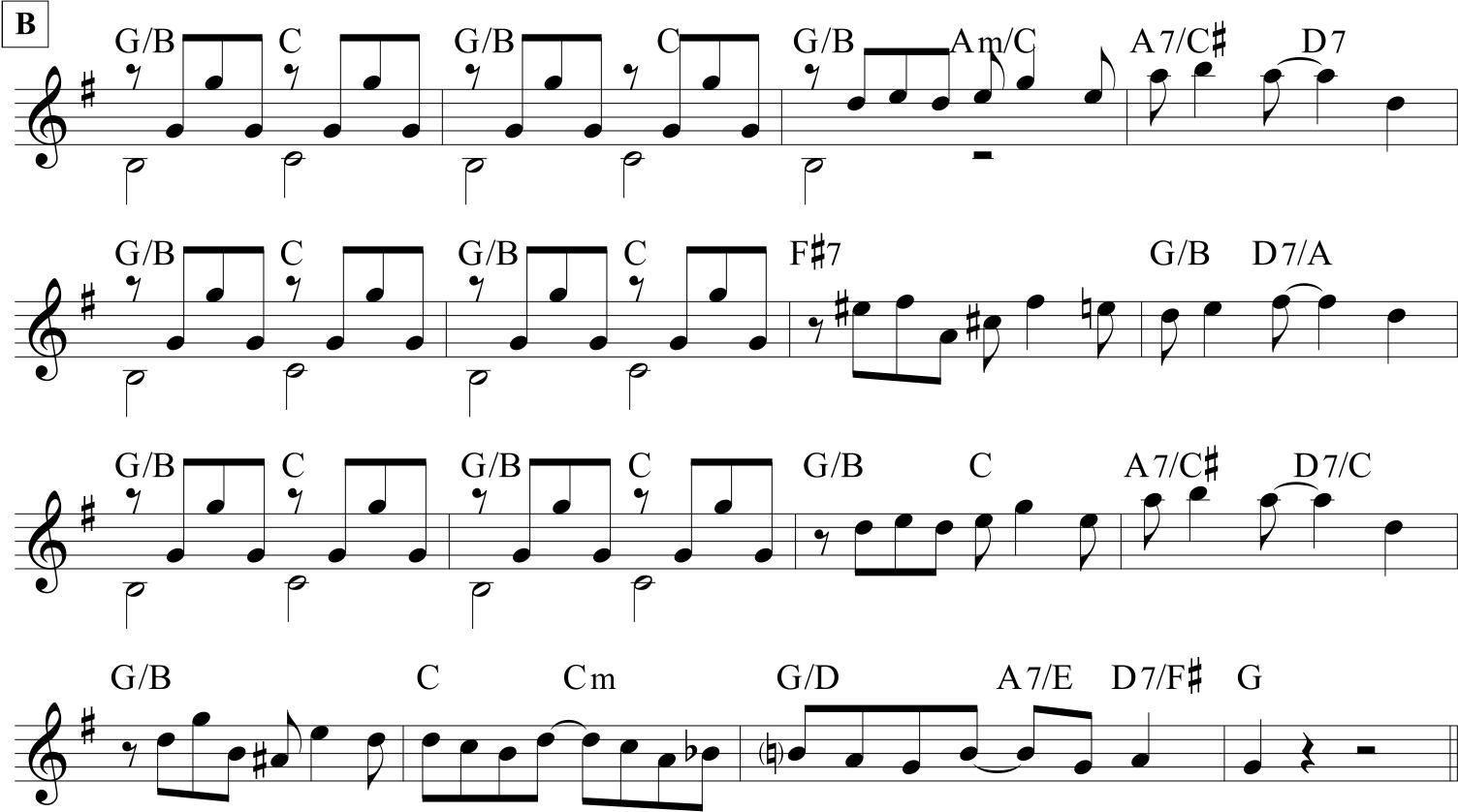 The Carolina Shout - parte B