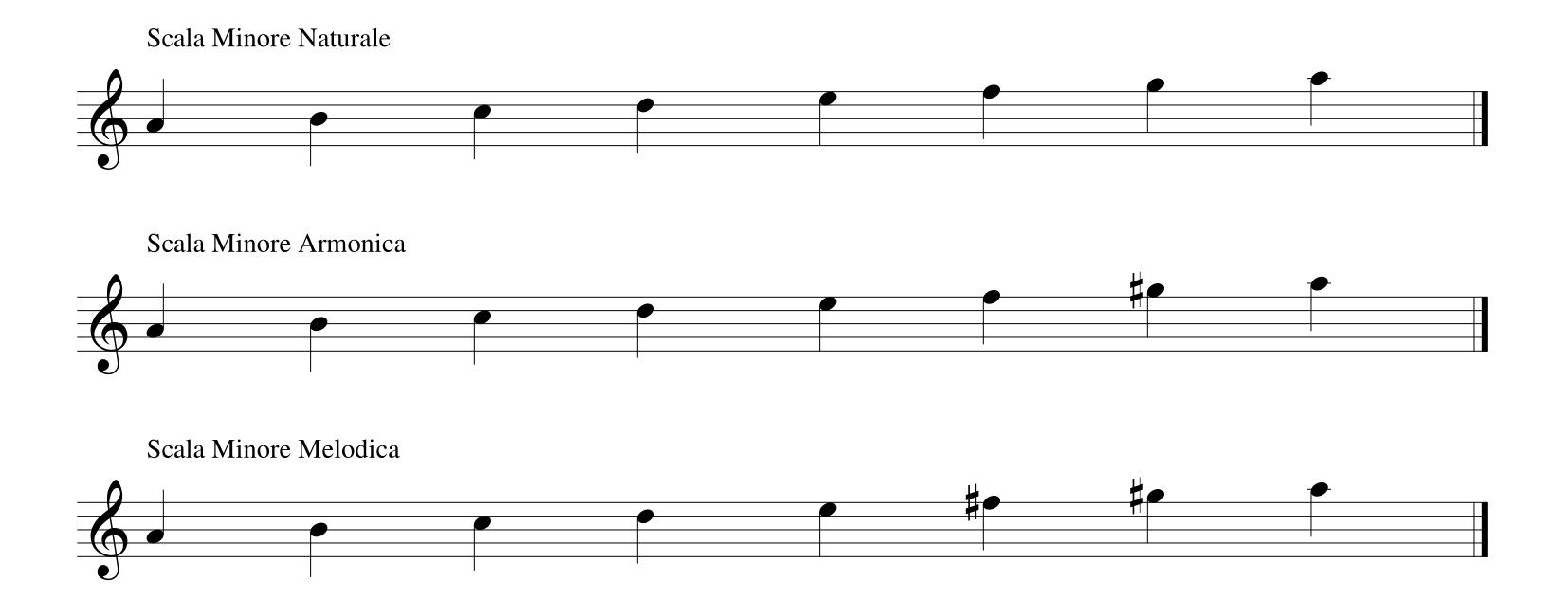 scala minore armonica scala minore melodica scala minore naturale