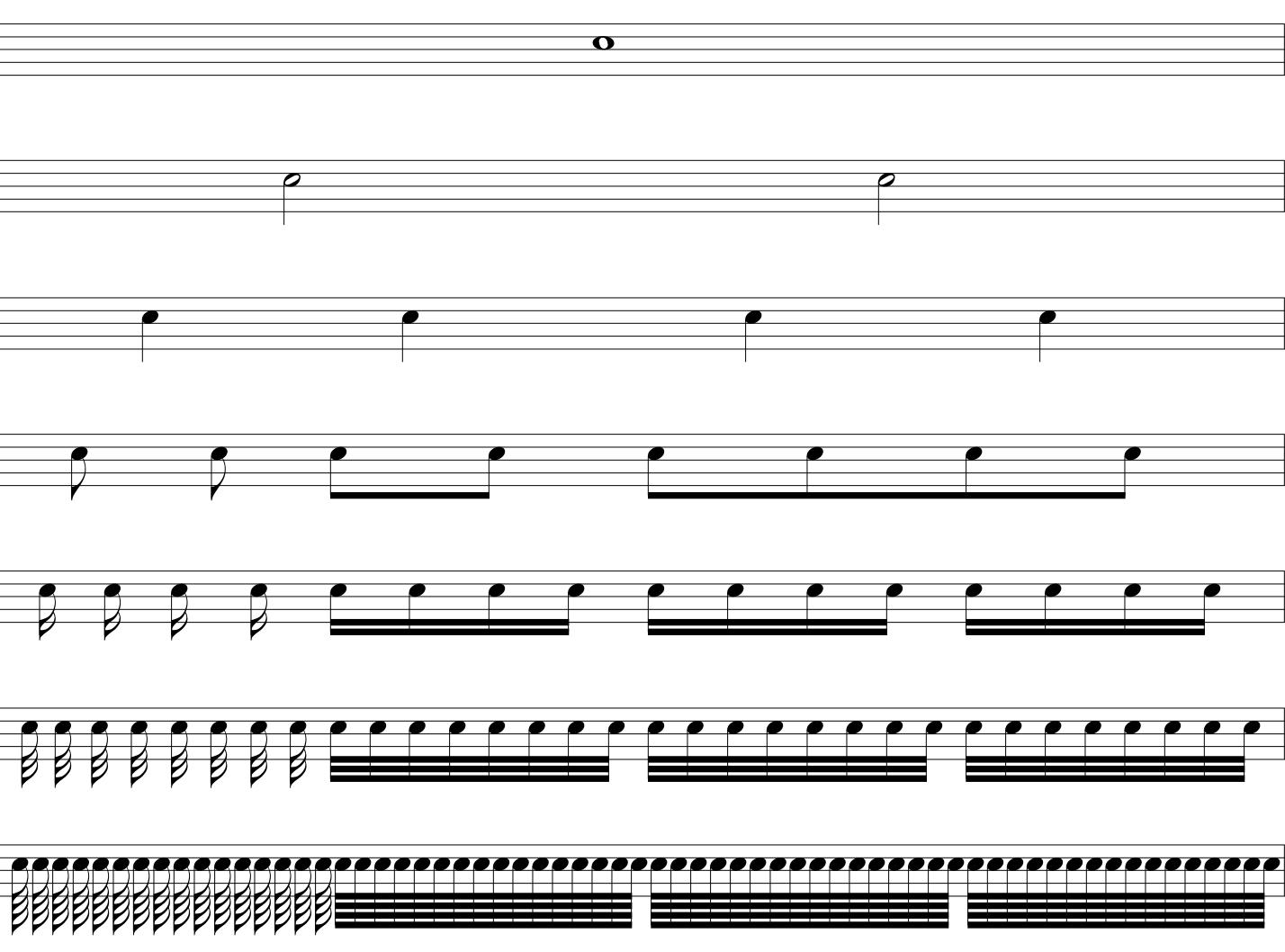 valori musicali sul pentagramma dalla semibreve alla semibiscroma