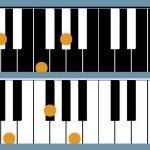Accordi-pianoforte