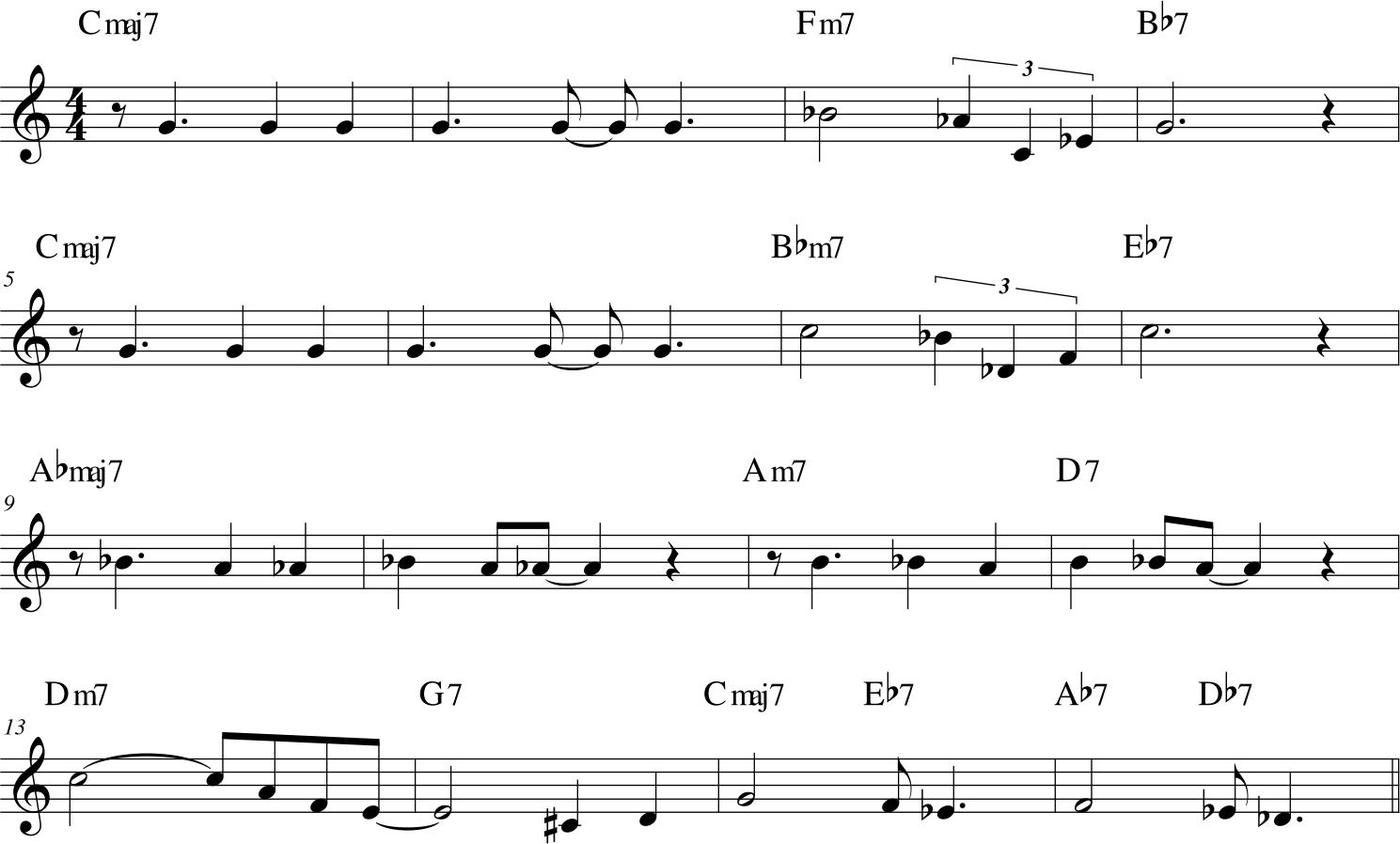 Tadd Dameron Lady Bird - tema