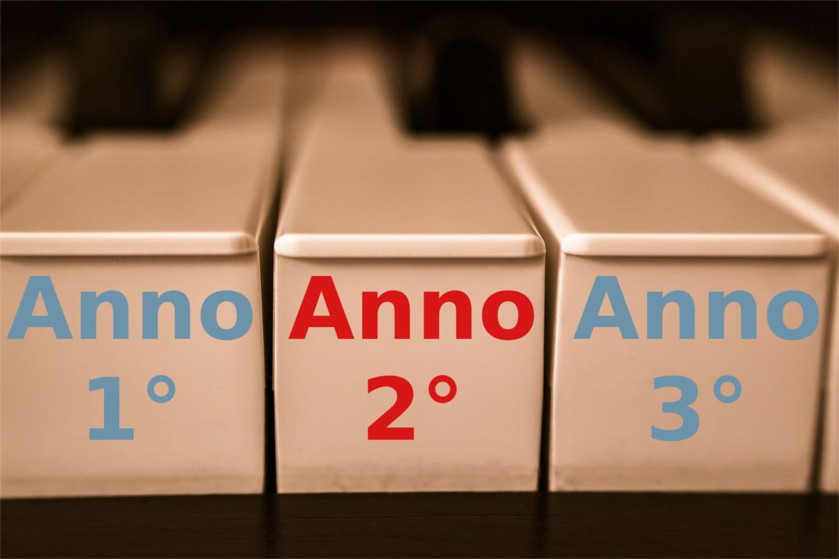 tre-proposte-per-il-secondo-anno-di-pianoforte