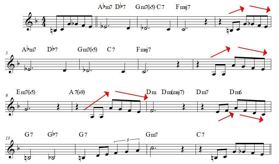 Nuages, spartito della melodia principale